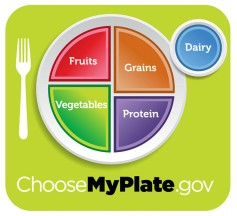 Image: MyPlate.